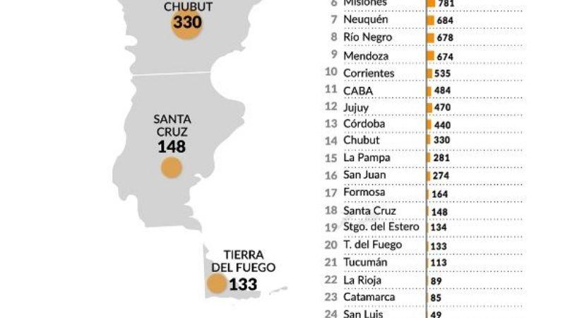 Mapa de violadores: Tierra del Fuego tiene 133 condenados